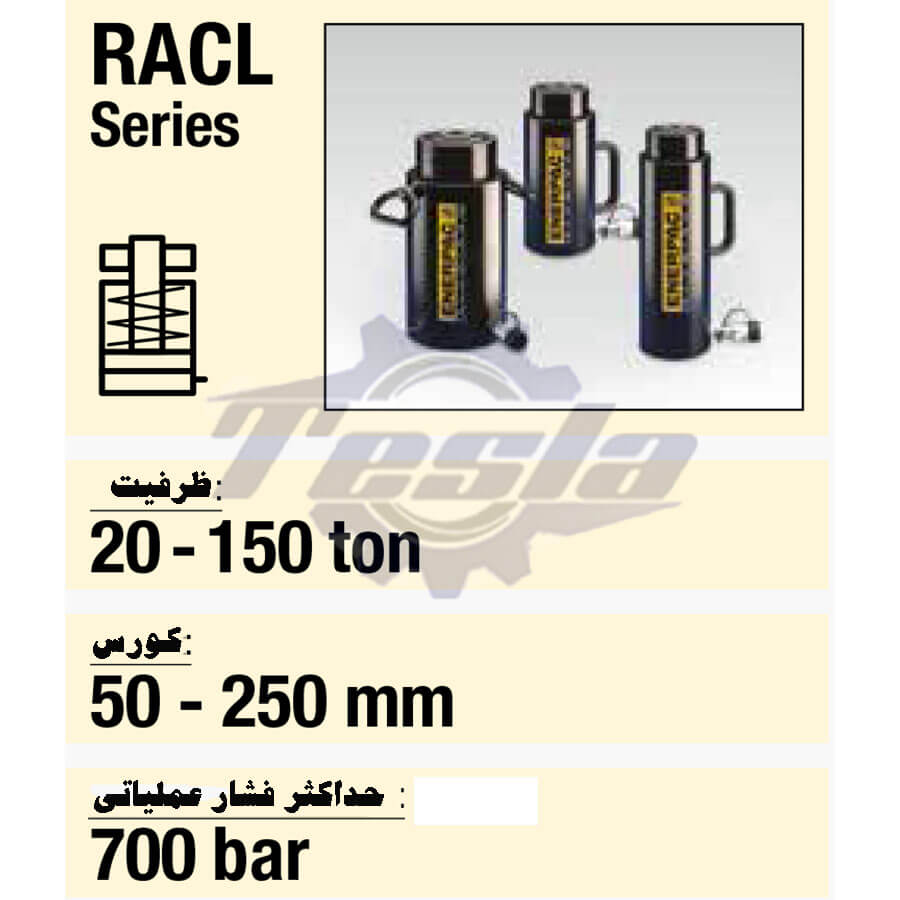 سیلندرهای هیدرولیکی RACL اینرپک