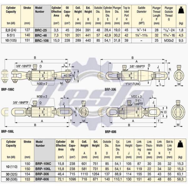 مشخصات فنی جک های هیدرولیکی BRC اینرپک